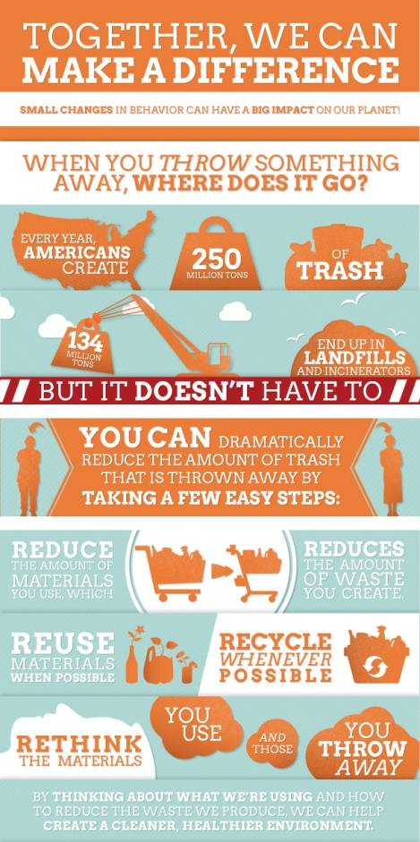 eparecyclinginfographic