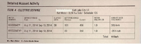 You can see what I used all month (305 kwh) and how much I made with my panels (261 kwh). The difference (44 kwh) is what I had to pay for this month.